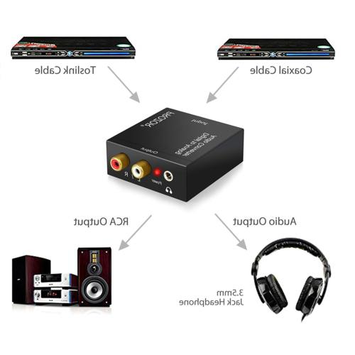 PROZOR Toslink to Analog Stereo Audio R/L Adapter HD