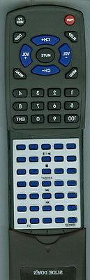 Replacement Remote for GPX HC221B